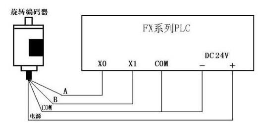 三菱plc与旋转编码器的接线图