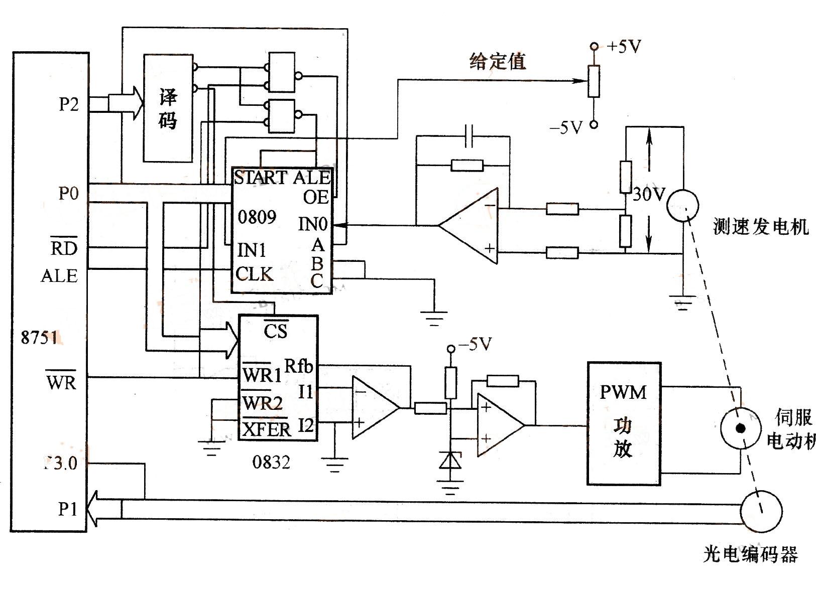 伺服电动机控制电路