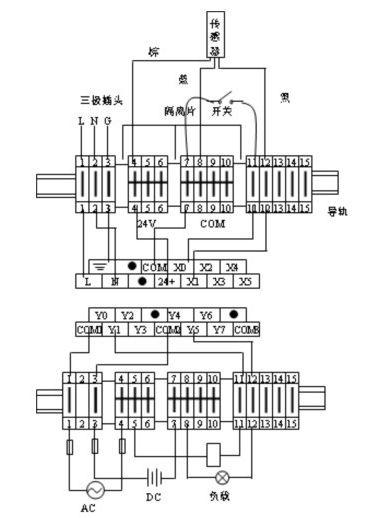 plc安装接线图